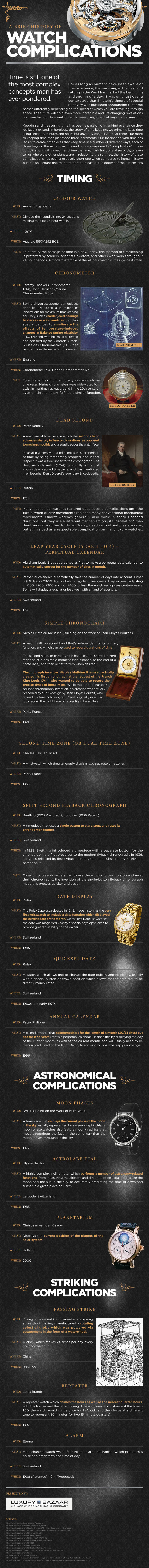 Horology History-Infographic