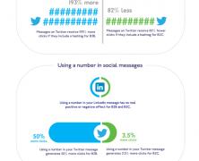 Social Sharing Tips