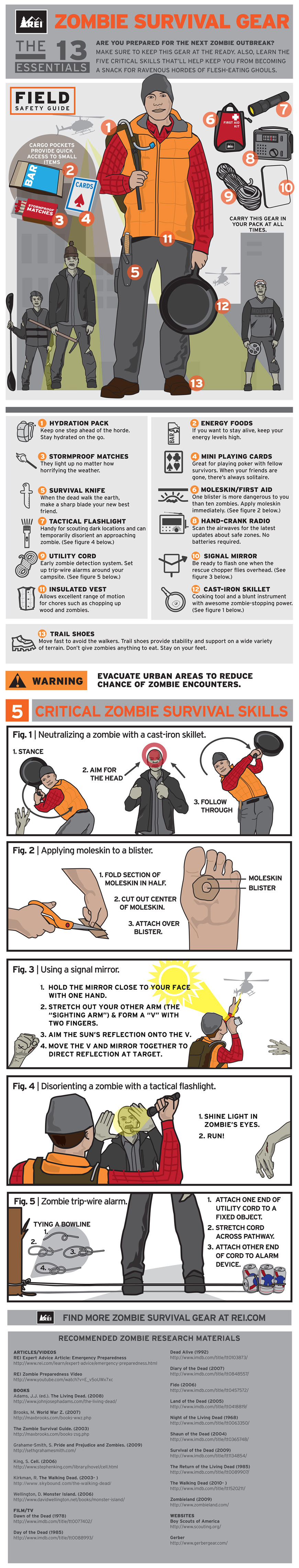 Zombie Attack Survival Kit-Infographic