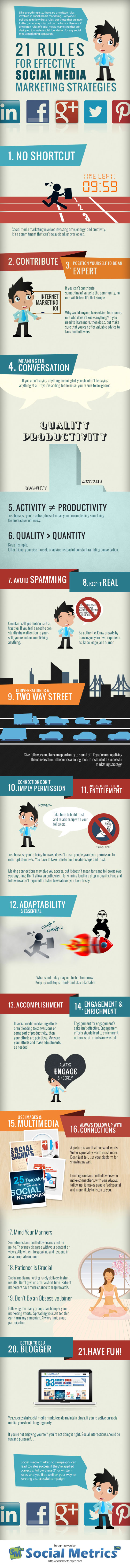 Effective Social Marketing Rules-Infographic