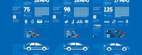 Honda Accord Anniversary