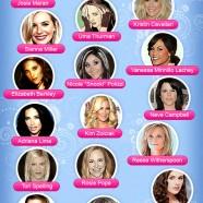 Celebrities Expecting in 2013