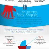 Christmas Shopper Types