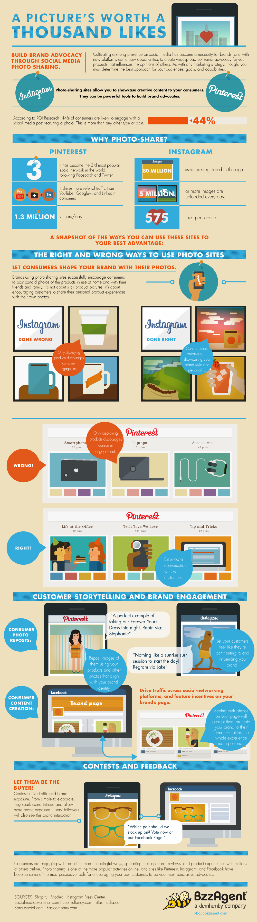 Photo Sharing for Branding-Infographic