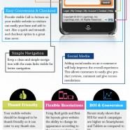 Responsive Mobile Website