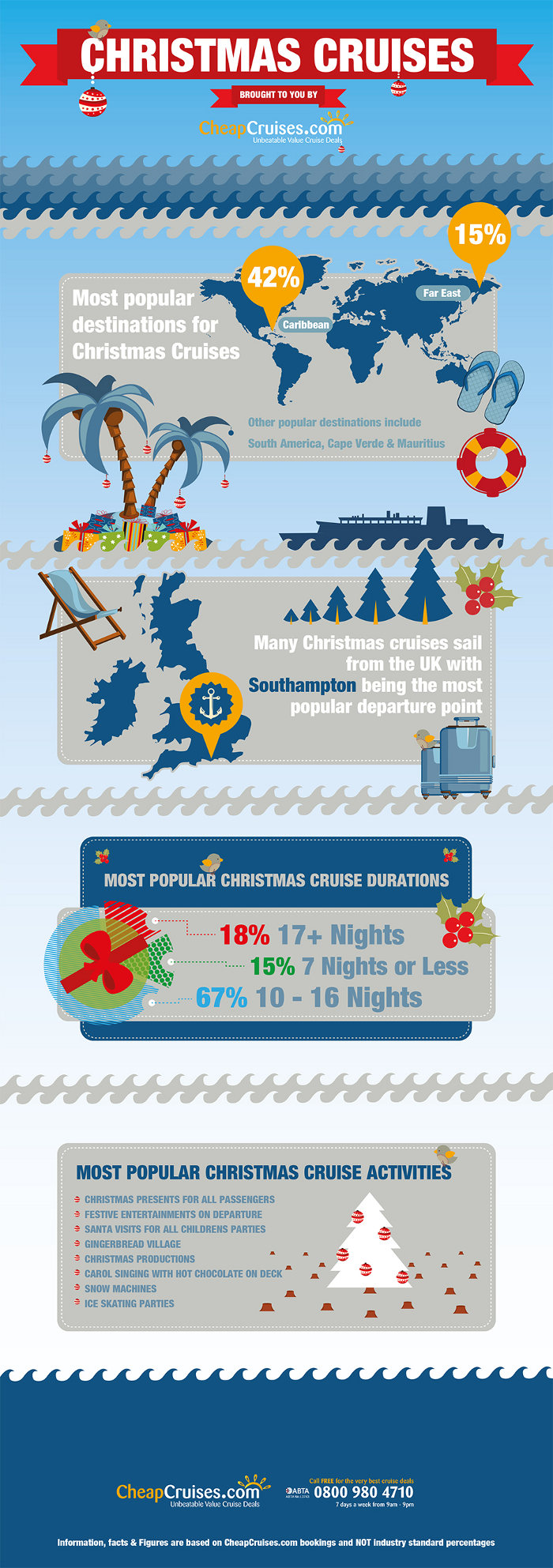 Cruise in Christmas-Infographic