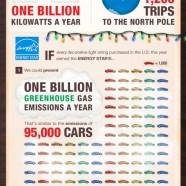 Ecosmart Christmas Lights