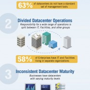 Data Center Limitations