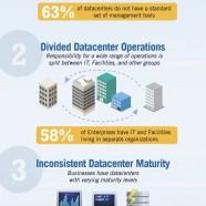 Data Center Limitations
