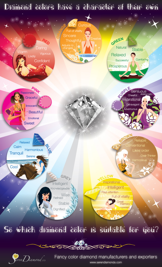 Colored Diamonds Guide-Infographic