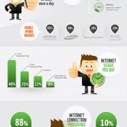 Iran Internet Usage