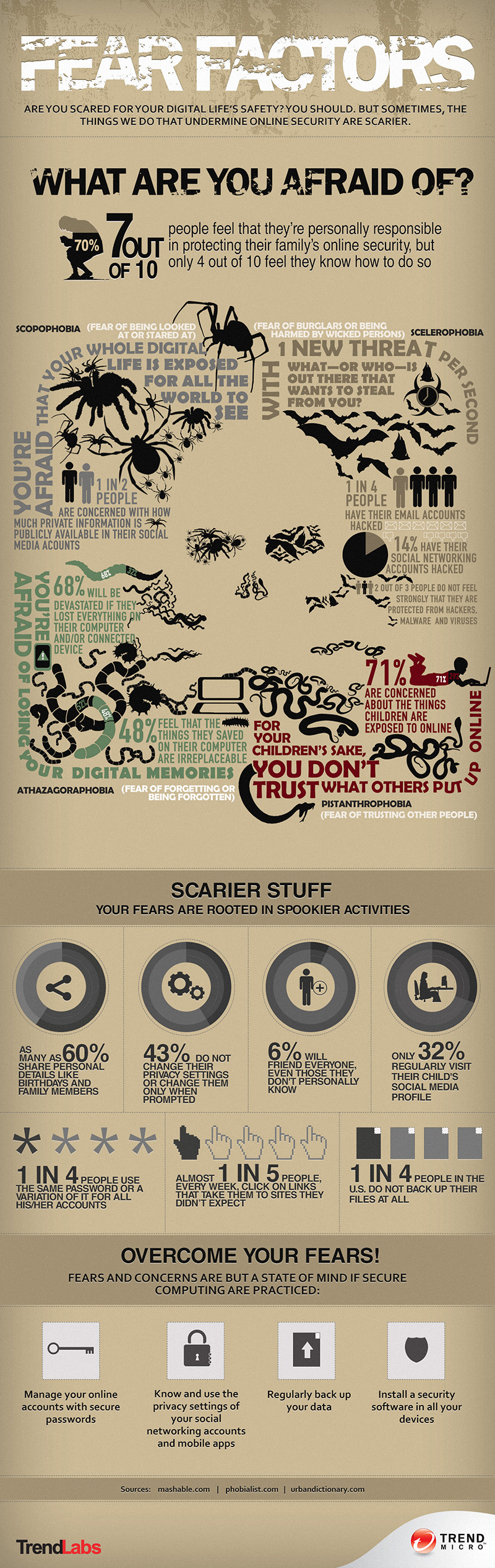 Online Privacy Fears-Infographic
