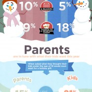 Christmas 2012 Gift Trends