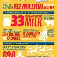 Santa Claus Travel Statistics