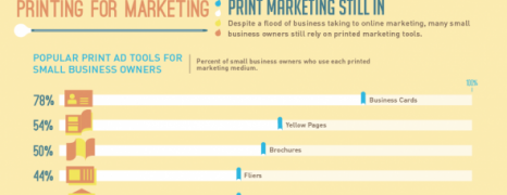 Small Business Printing Costs