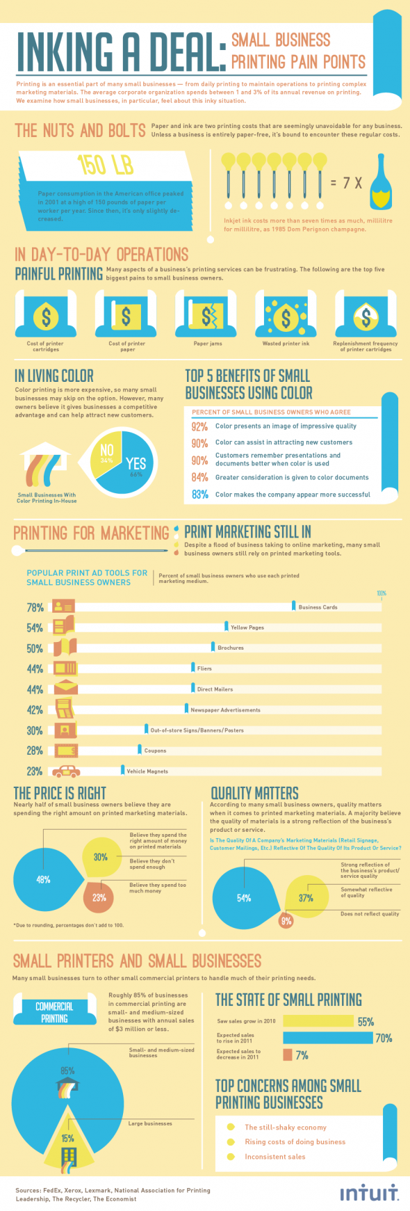 Small Business Printing Costs-Infographic