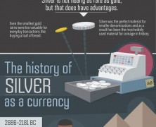 Silver Over Time
