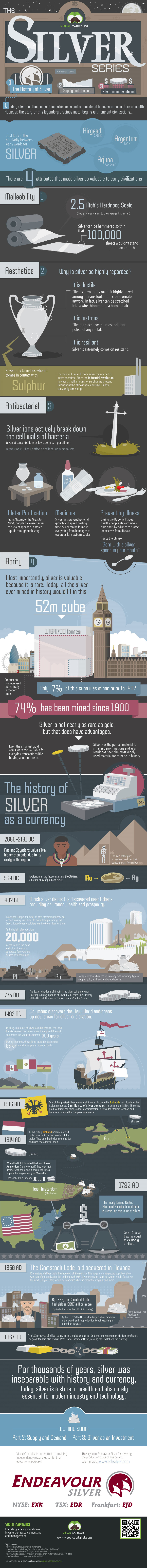 Silver Over Time-Infographic