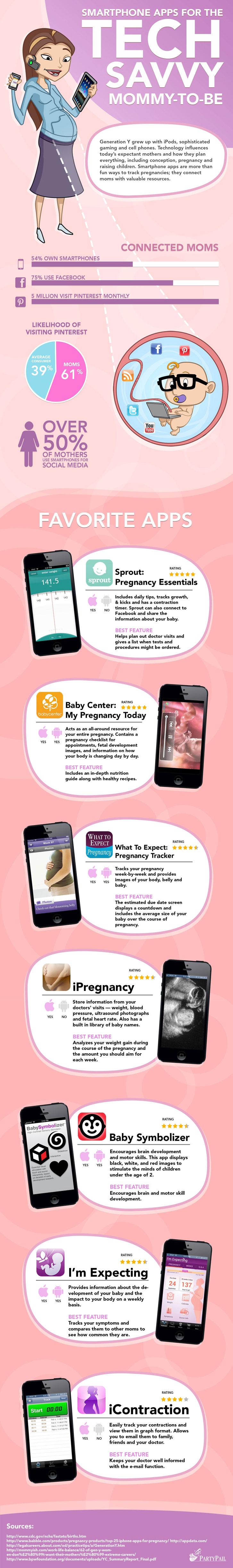 Apps for Moms-Infographic