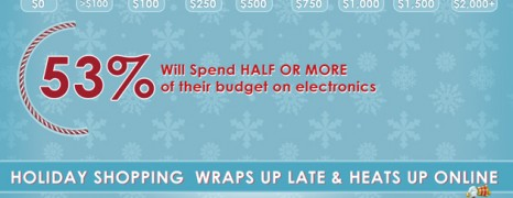 Top Tech Gifts for Christmas 2012
