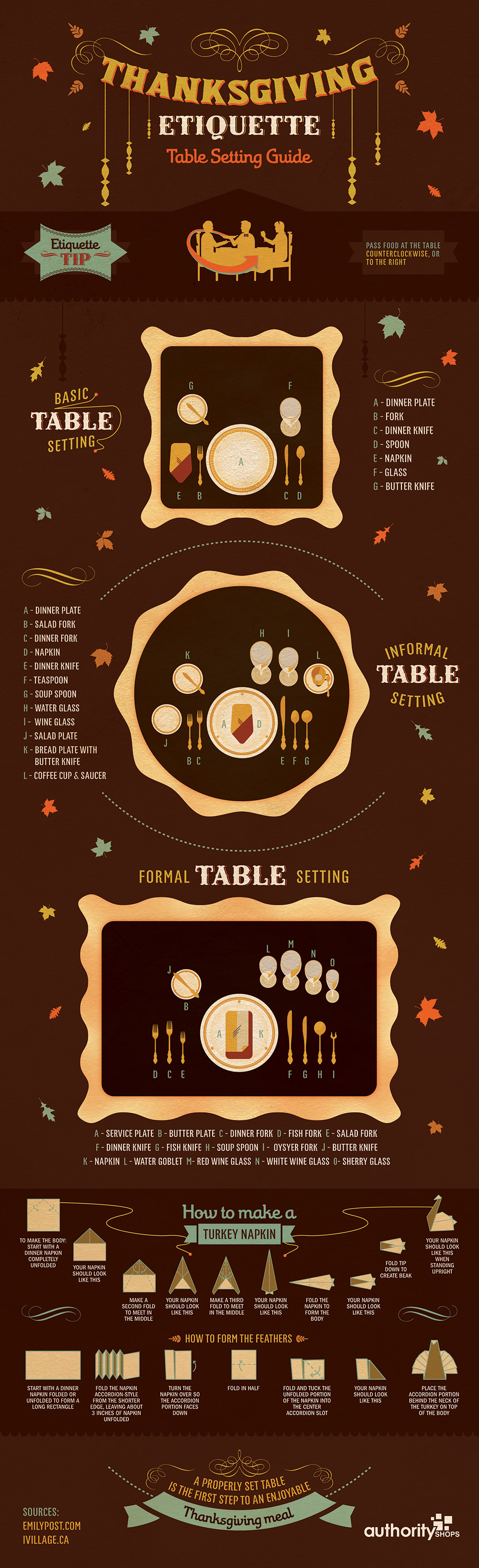 Thanksgiving Table Etiquette-Infographic