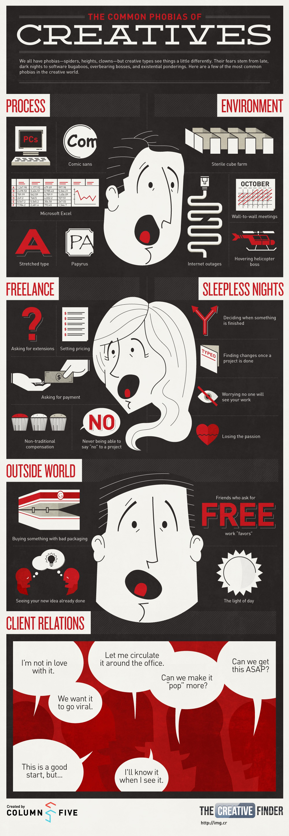 Creatives Phobia-Infographic