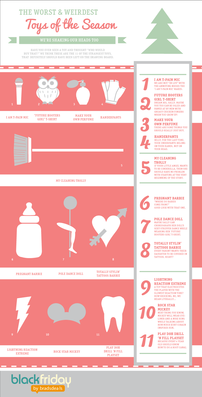 Weird Gift Ideas-Infographic