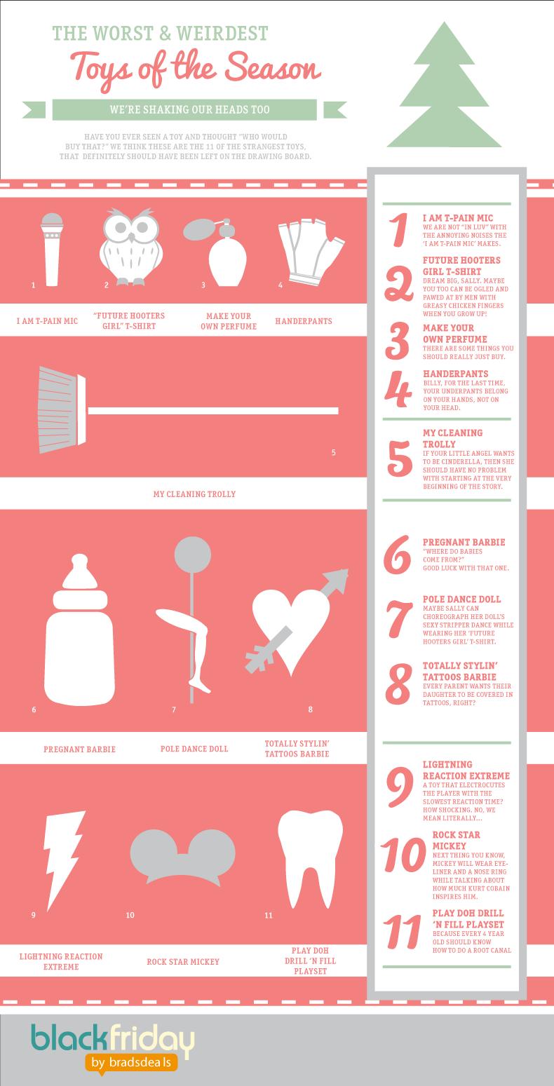 Weird Gift Ideas-Infographic