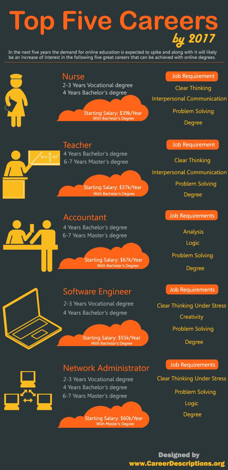 Job Market Turnover-Infographic