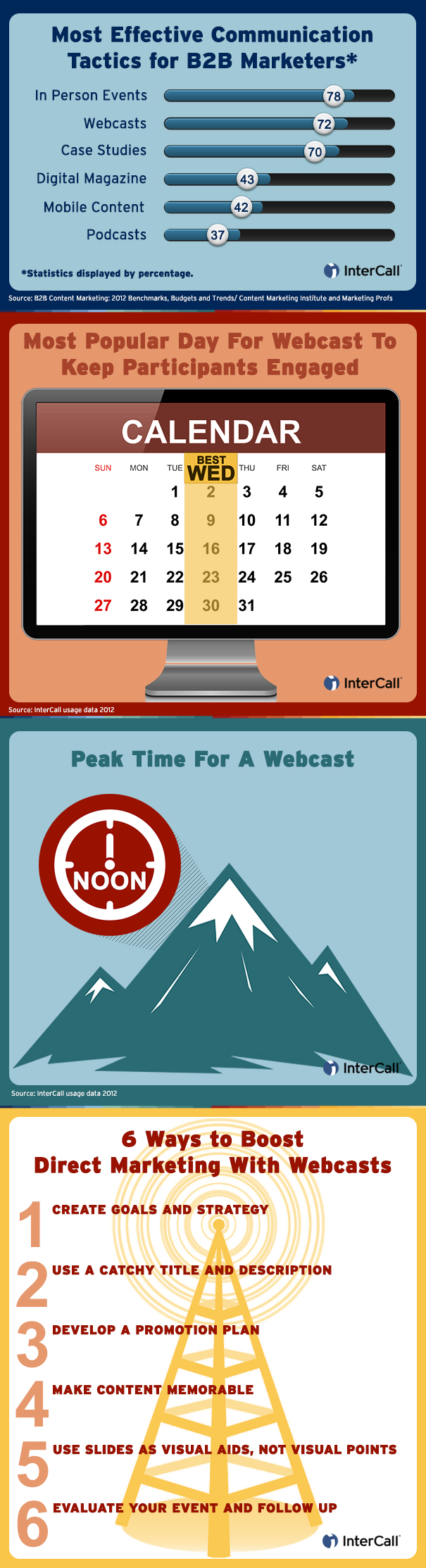 Successful Webinar Planning-Infographic