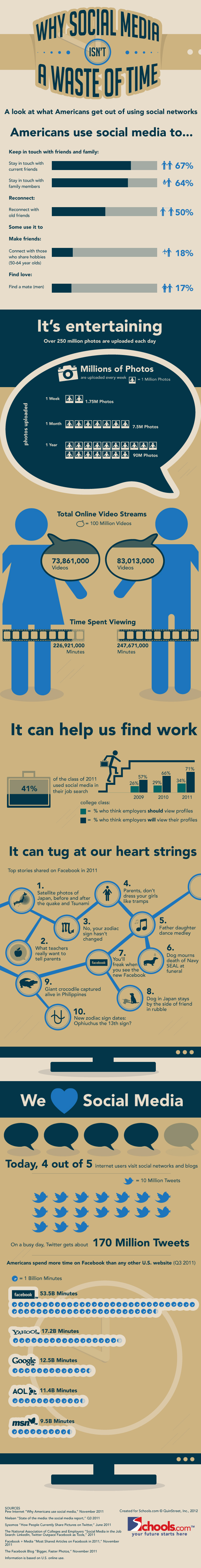 Why-Social-Media-Isn't-A-Waste-Of-Time-infographic