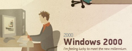 Microsoft Windows Evolution