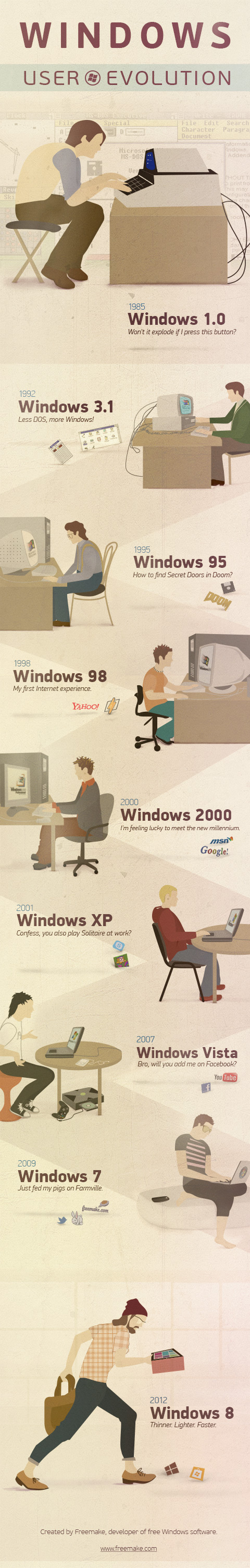 Microsoft Windows Evolution-Infographic
