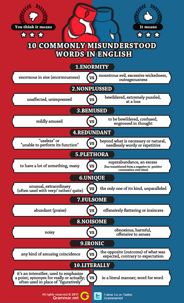 10 Tricky English Words-Infographic