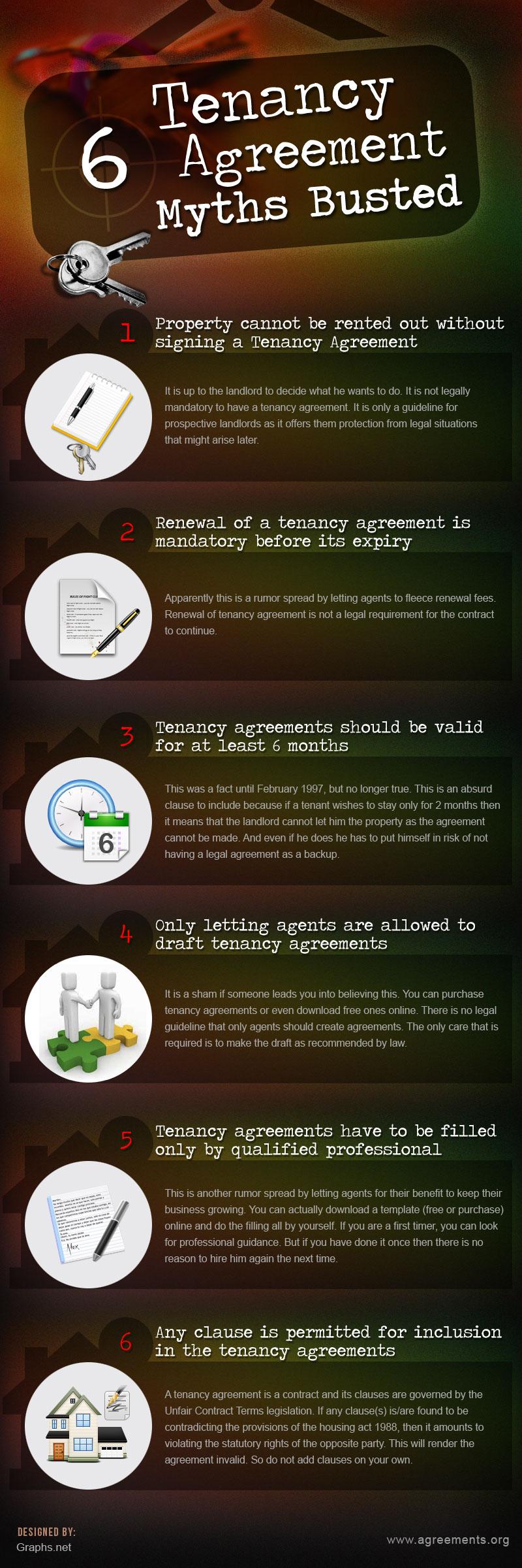 Tenancy Agreement Advice-Infographic