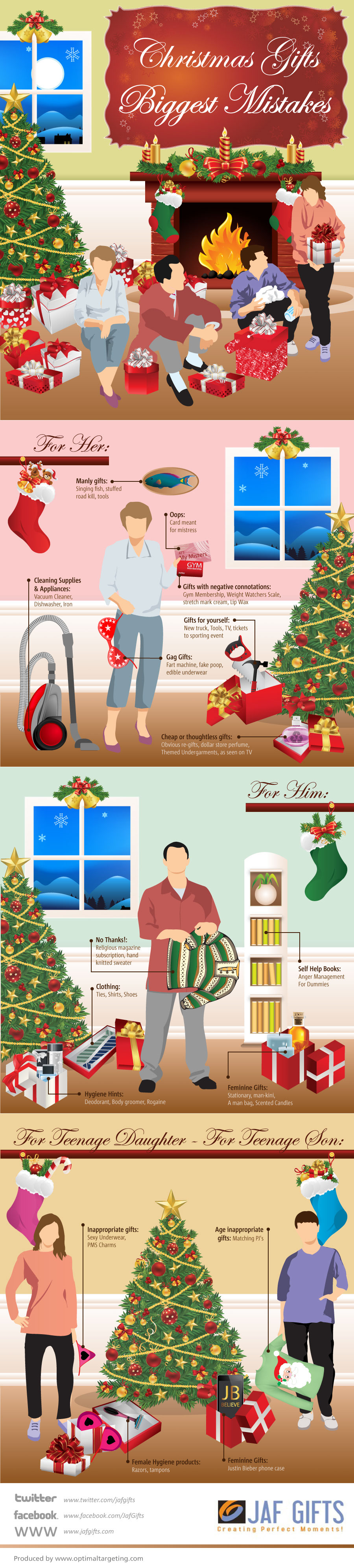 Wrong Christmas Gifts-Infographic
