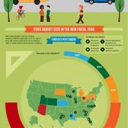 Public School Crisis in America