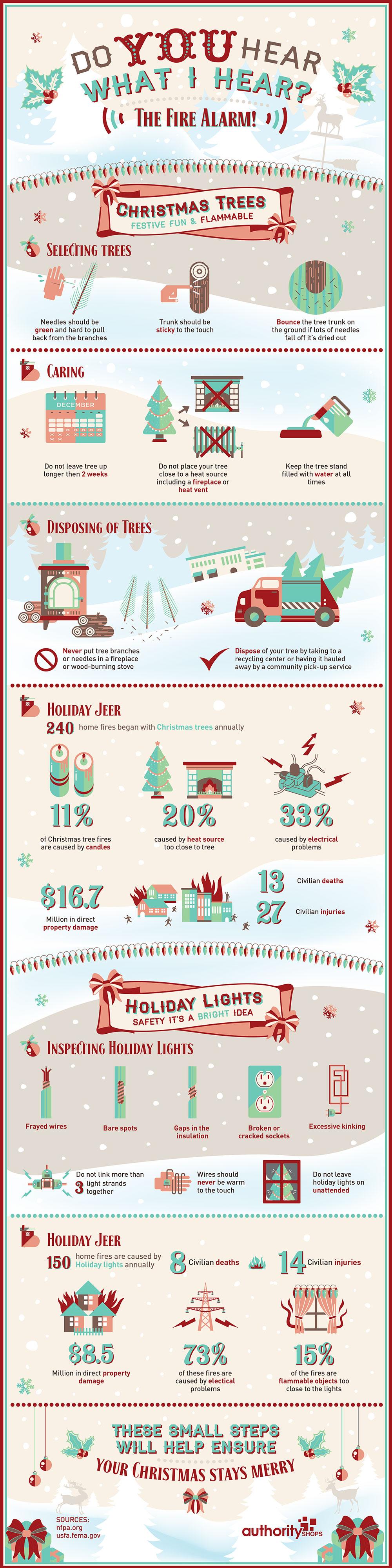 Safe Christmas Tree-Infographic