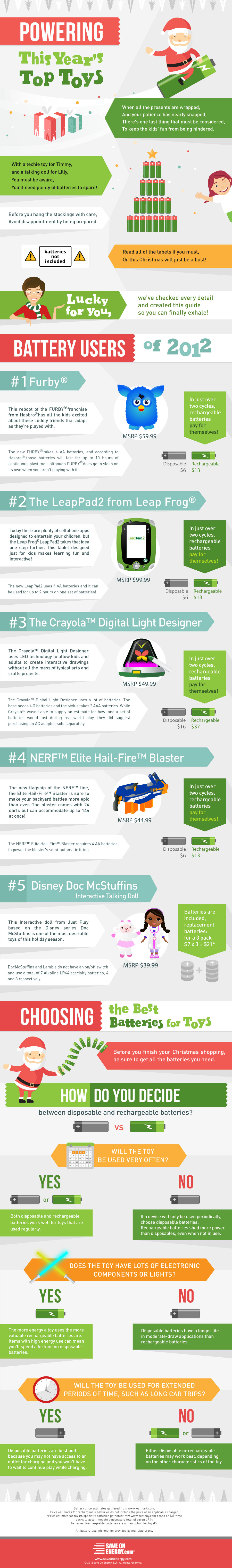 Powering Christmas Toys-Infographic