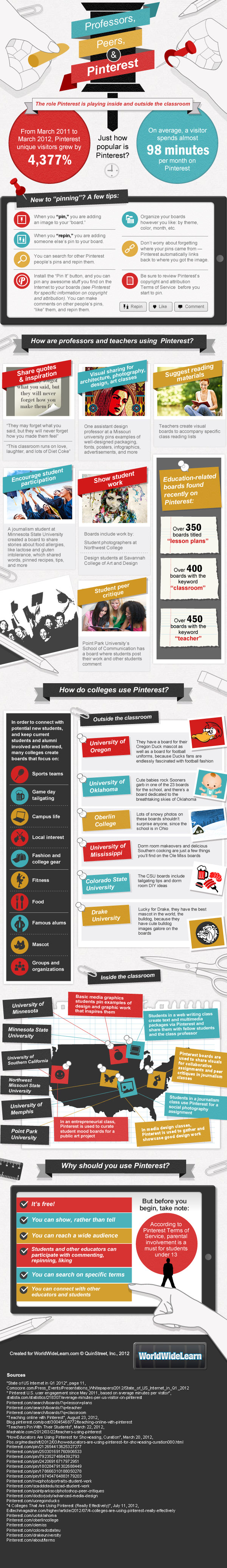Pinterest in Education-Infographic