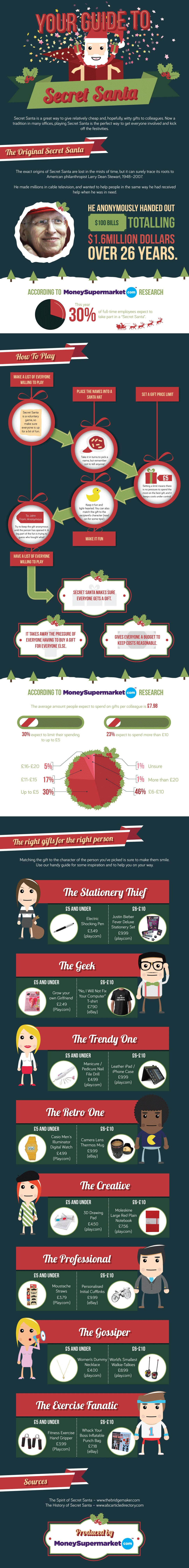 Secret Santa at Workplace-Infographic