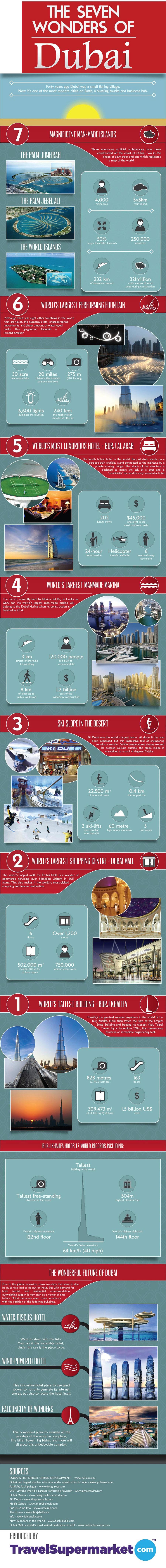 Dubai Wonderland-Infographic