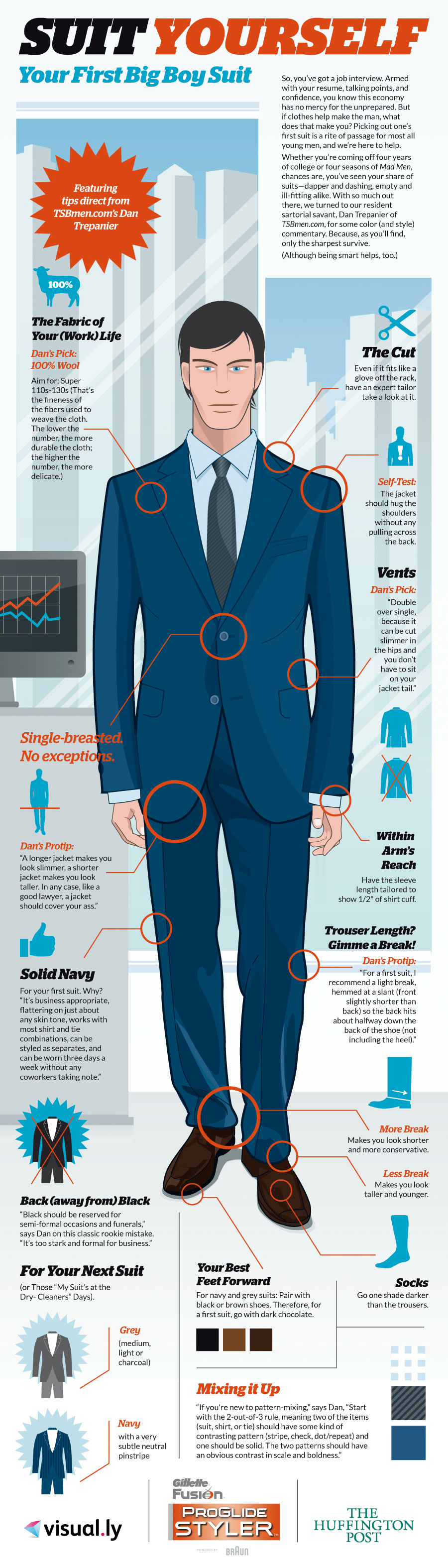 Suit Style Guide-Infographic