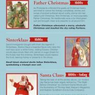Santa Claus Origins