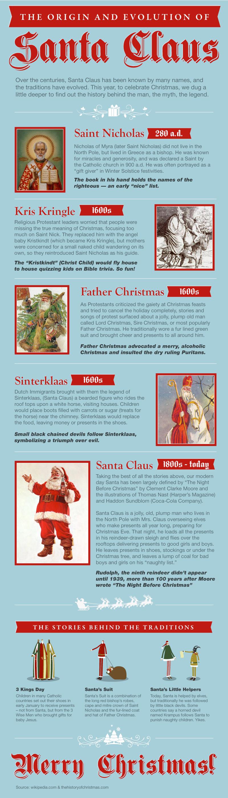 Santa Claus Origins-Infographic