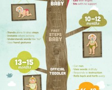 Baby Growth Guide