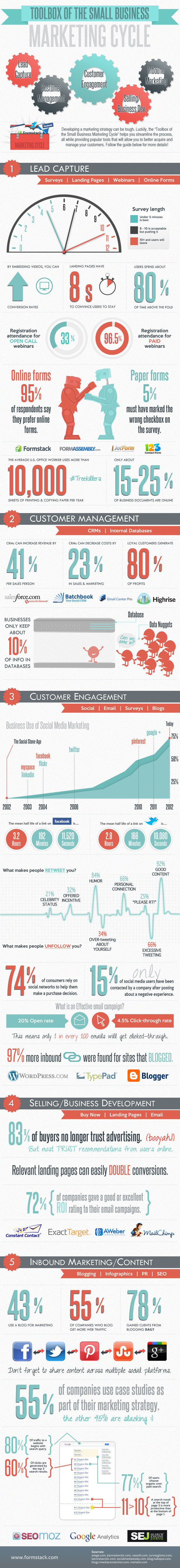 Small Business Marketing Tactics-Infographic