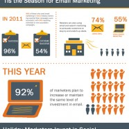 Christmas Marketing Trends 2012