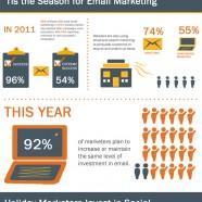 Christmas Marketing Trends 2012
