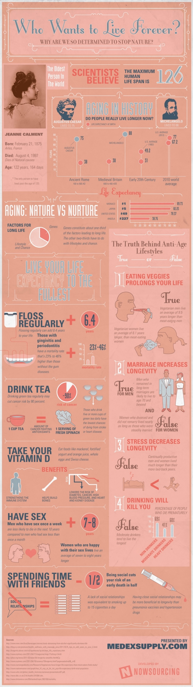 Eternal Life-Infographic